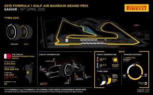 F1 Bahrein: previo