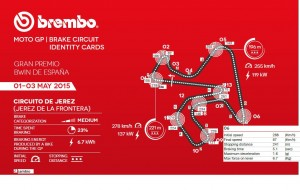 Moto GP Jerez: previo