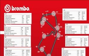 Moto GP en Silverstone: consideraciones previas