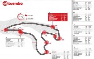 Fórmula Uno en Spa: consideraciones previas